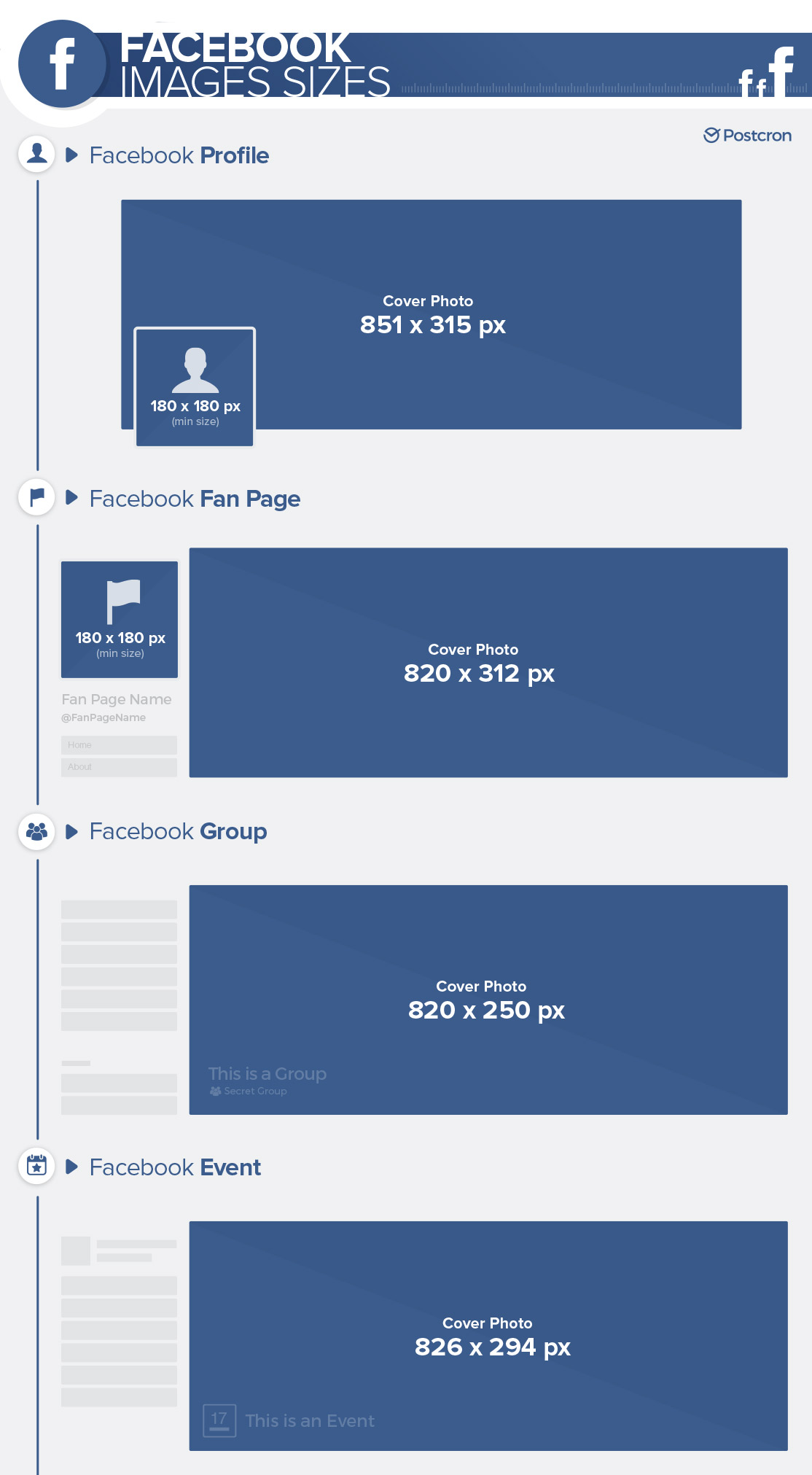 Facebook Covers Sizes (profile, page, group and event)