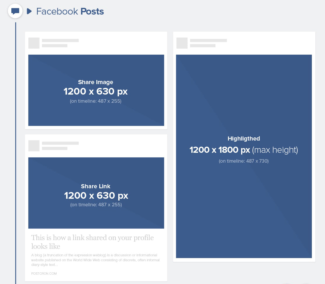 Facebook Post: Image Sizes And Image Dimensions For Each Social Network