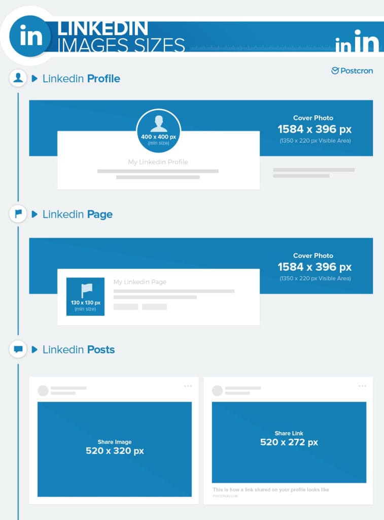 Image sizes and image dimensions for each social network image size linkedin maxwellsz