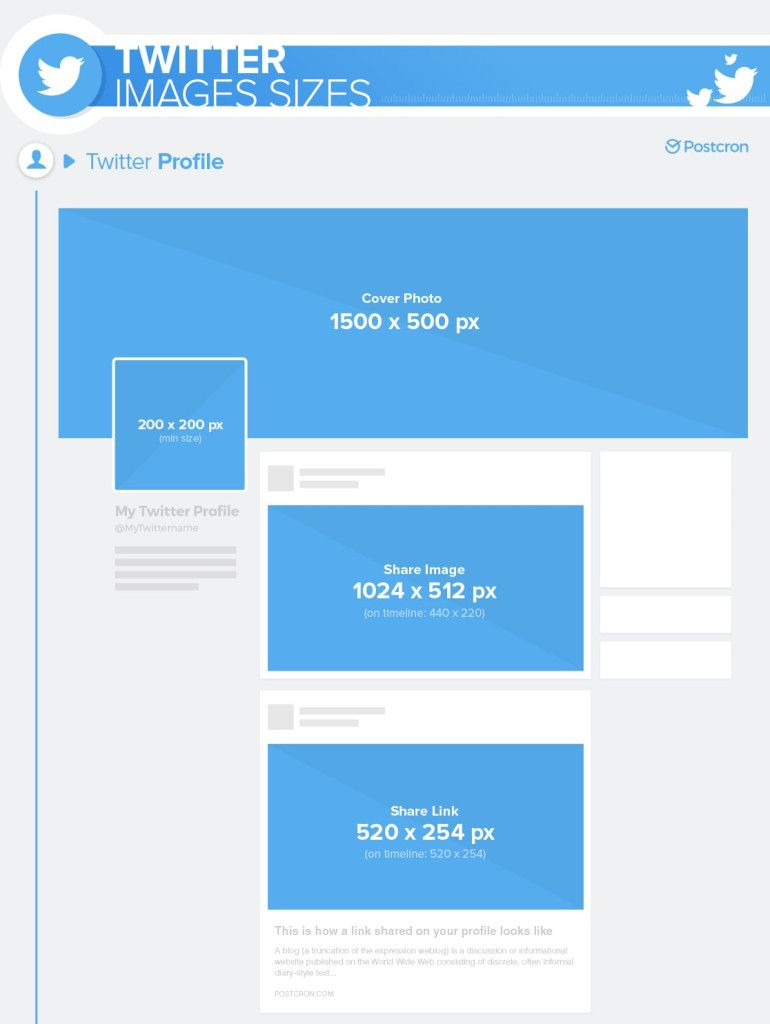 Image Sizes and Image Dimensions for each Social Network