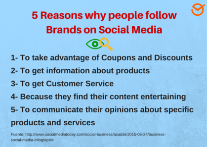 5-Reasons-why-people-follow-Brands-on-Social-Media