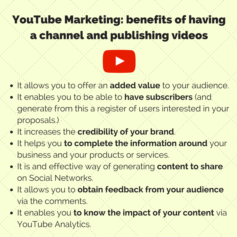 YouTube Marketing benefits of having a channel and publishing videos