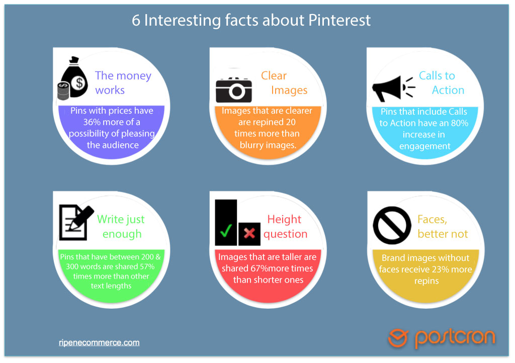 6-Interesting-facts-about-Pinterest