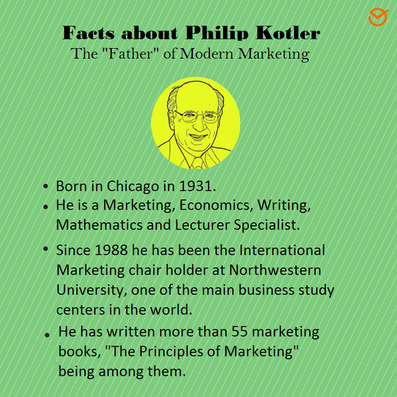 Philip Kotler Facts