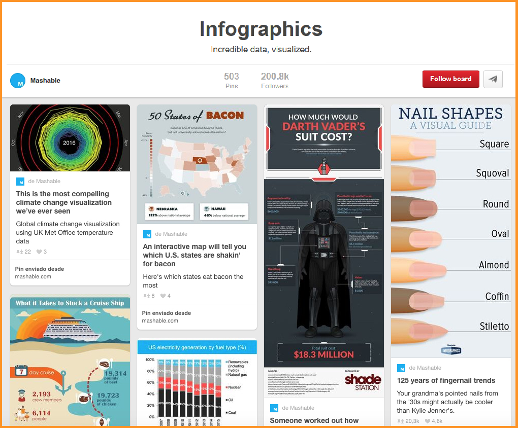 visual content mashable pinterest board