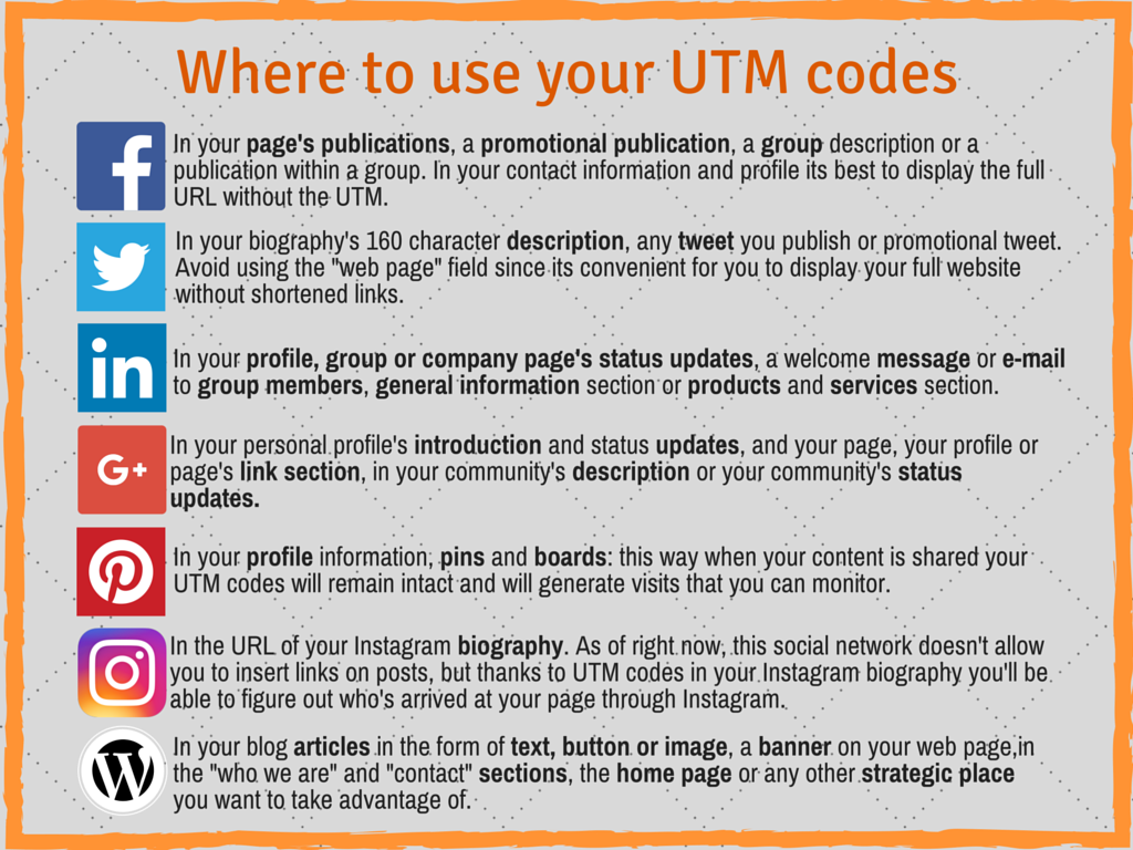 How to create UTM codes to find out where your visits are from