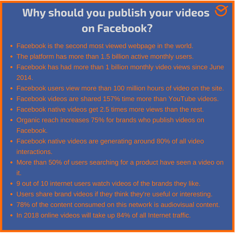 facebook videos why to use them