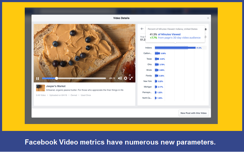 facebook ads video metrics