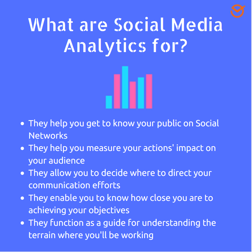 social media analytics tools what are they for