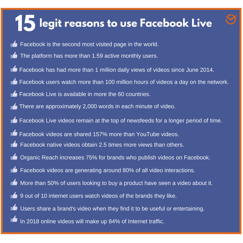 Facebook Live 15 reasons