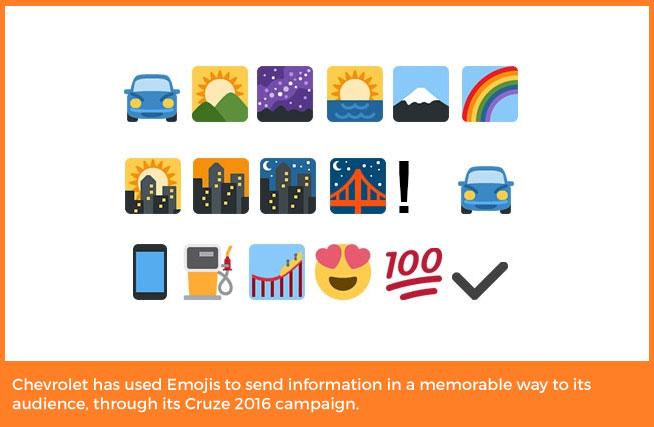 Emojis on social media: Chevrolet-has-used-Emojis-to-send-information-in-a-memorable-way-to-its-audience,-through-its-Cruze-2016-campaign.