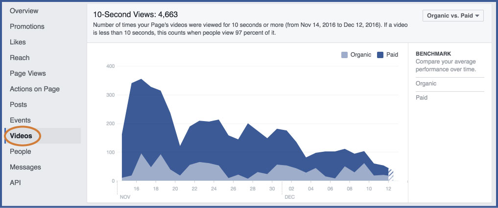 Facebook-Insights---Videos