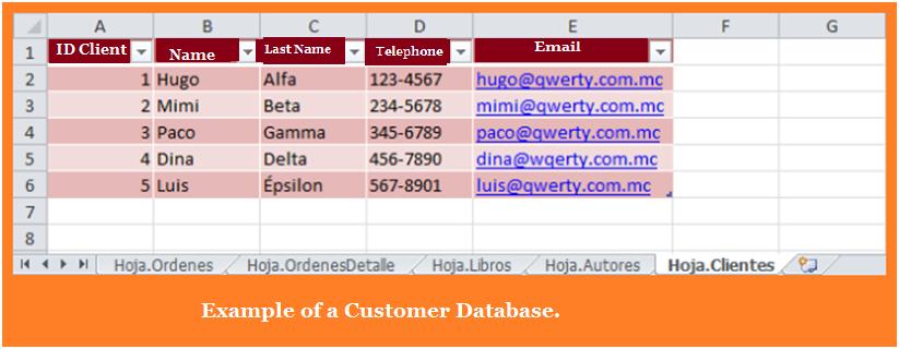 uses database