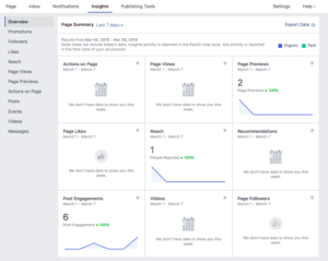 Increase Facebook Reach by Motivating Fans to React to Your Posts