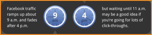 horas con más tráfico en Facebook