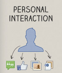 AFFINITY PERSONAL INTERACTION