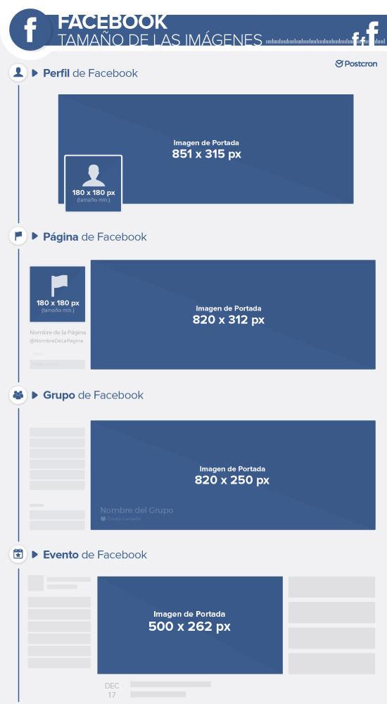 Medidas y Tamaño de Portada de Facebook, Twitter ... - photo#1