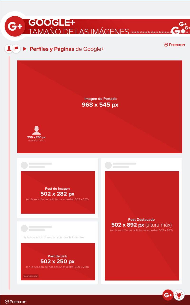 Infografico-Tamaño-Portada-de-Google