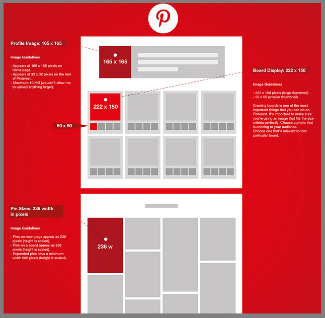 image sizes Pinterest