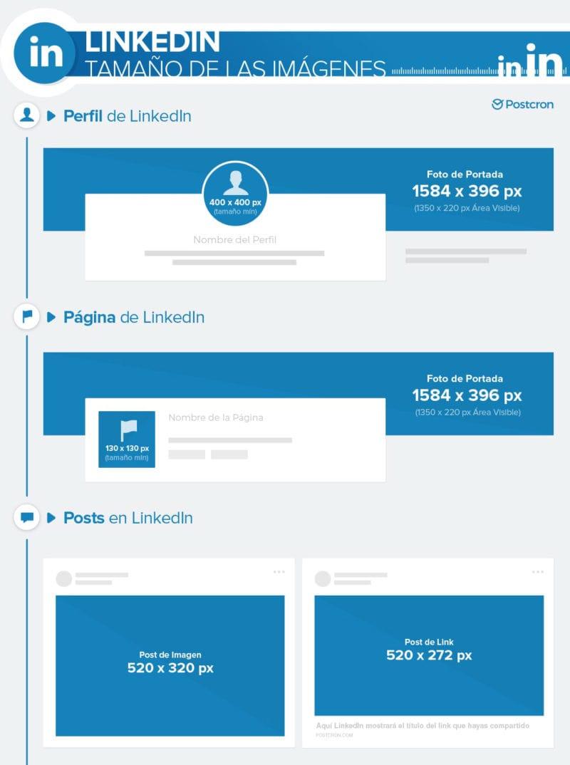 Linkedin tamaños de imágenes - Postcron