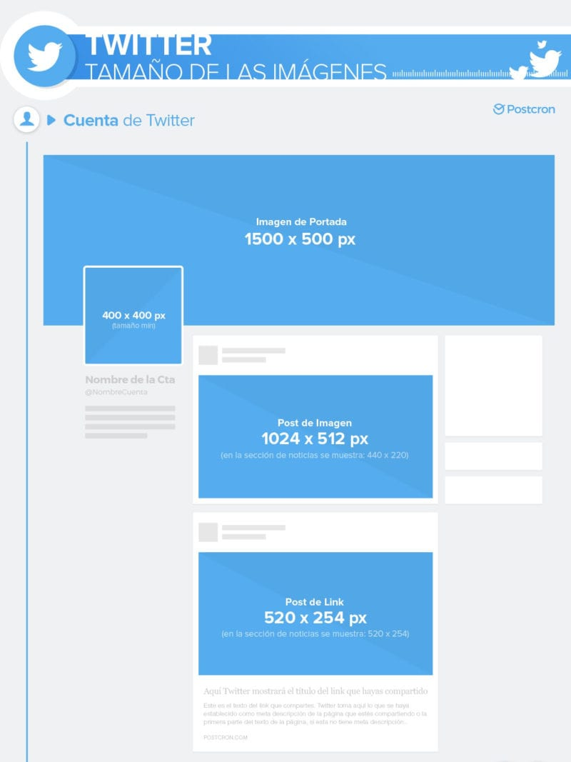 Image sizes for social networks - Postcron - Twitter