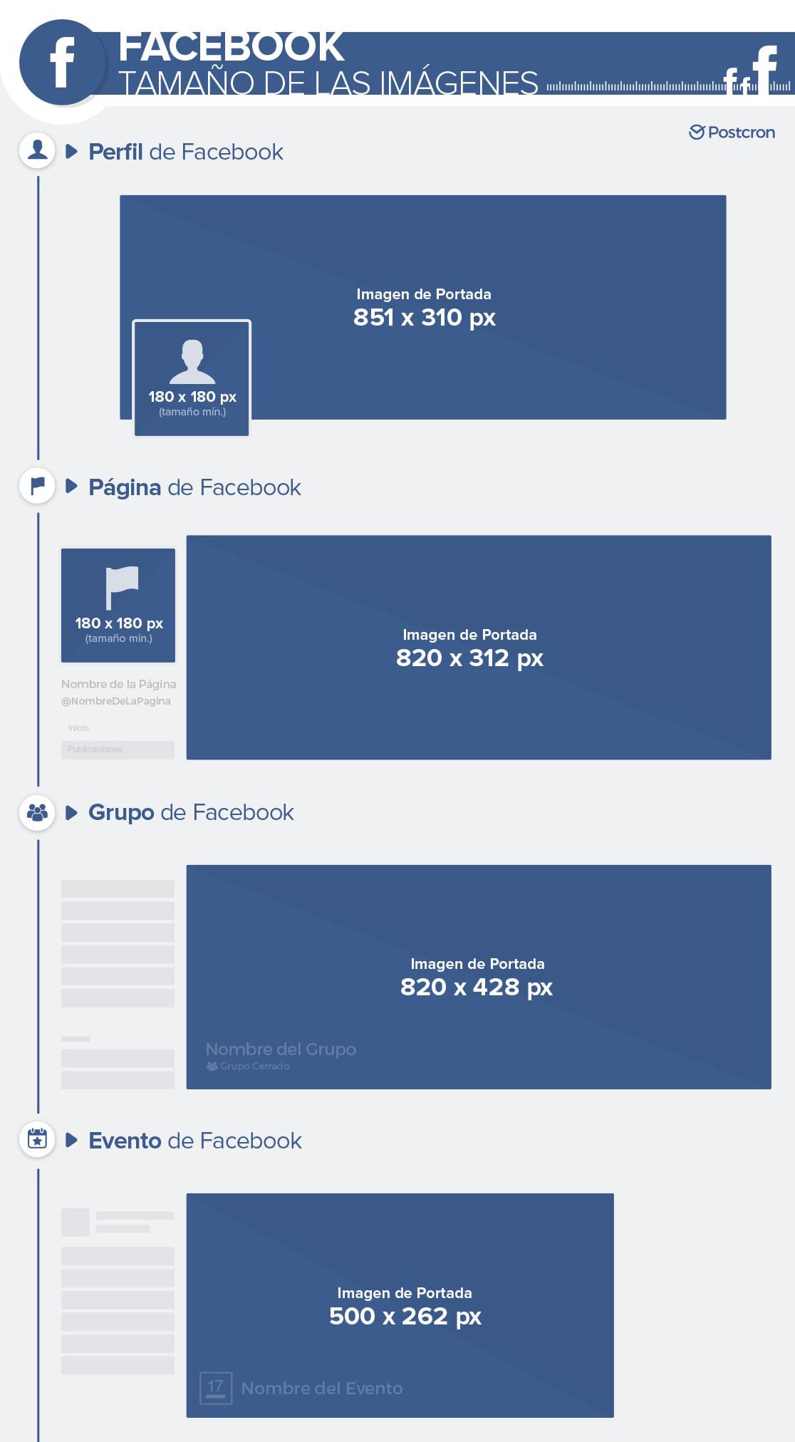 Tamaño-de-las-imágenes-de-portada-de-facebook
