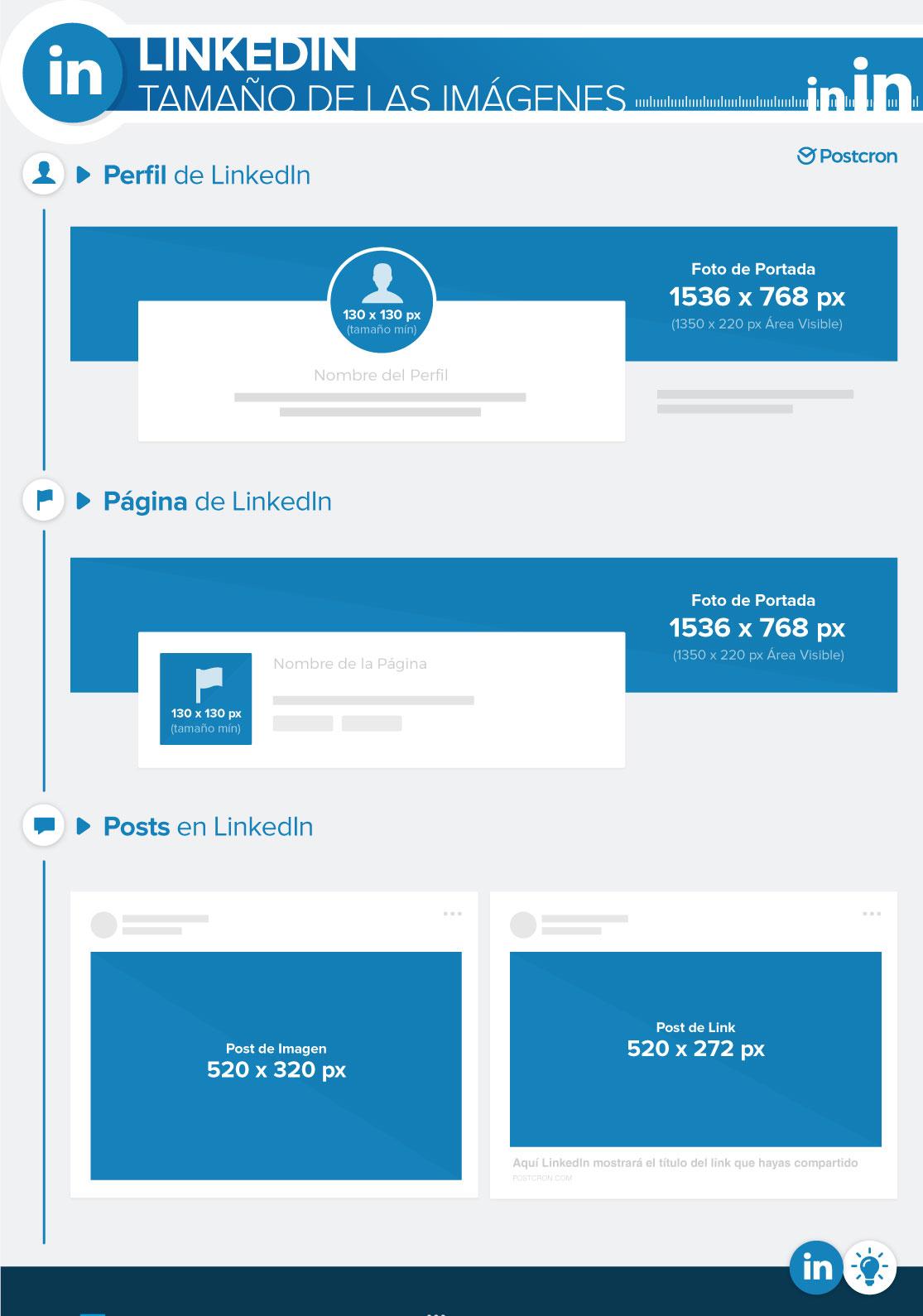 Medidas y Tamaño de Portada de Facebook, Twitter, Youtube ... - photo#11