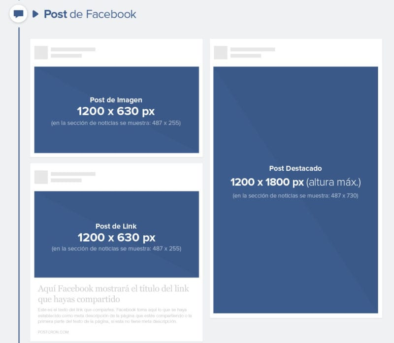 size-of-the-pictures-for-posts-de-facebook