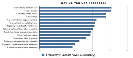 tener mas likes en facebook 5