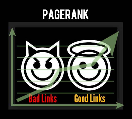 SEO Page Rank - Improve Google Ranking: How to Increase Page Rank