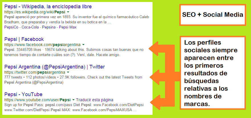 Tips sobre SEO y Social Media