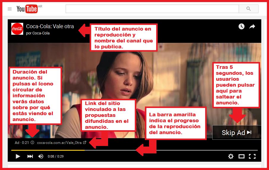 YouTube Marketing: ¿cómo puedes aprovecharlo?