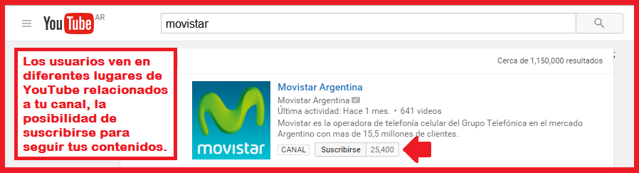 Cómo aporvechar el YouTube Marketing