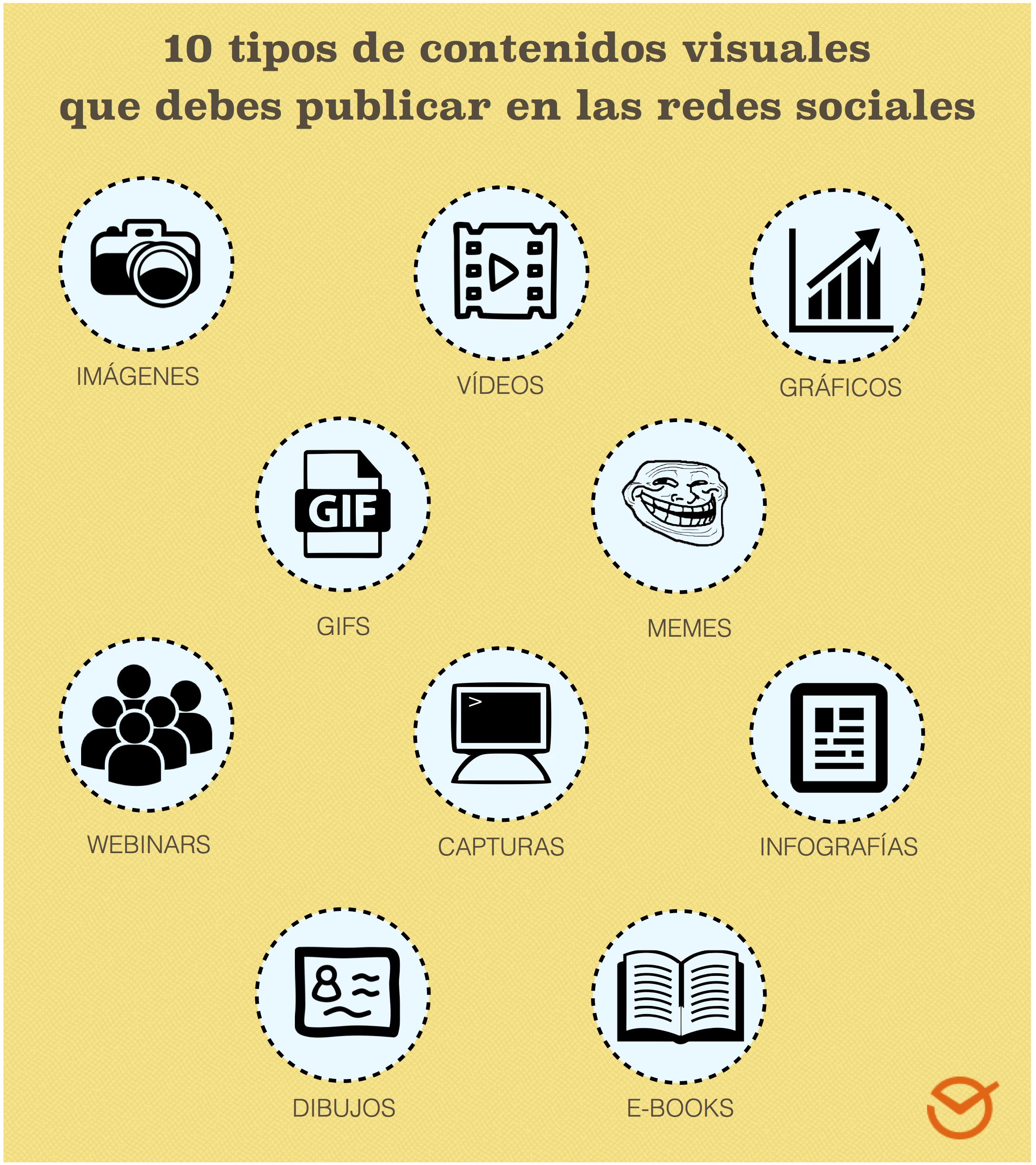 ea1d9fc3b8 10 tipos de contenido visual que debes utilizar en tus campañas de  marketing para redes sociales