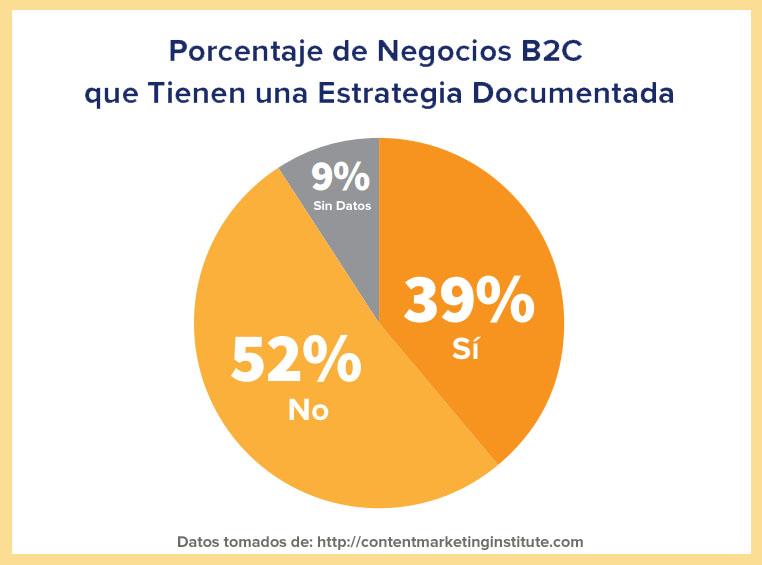 ¡Estadísticas de Marketing de Contenidos que debes conocer!