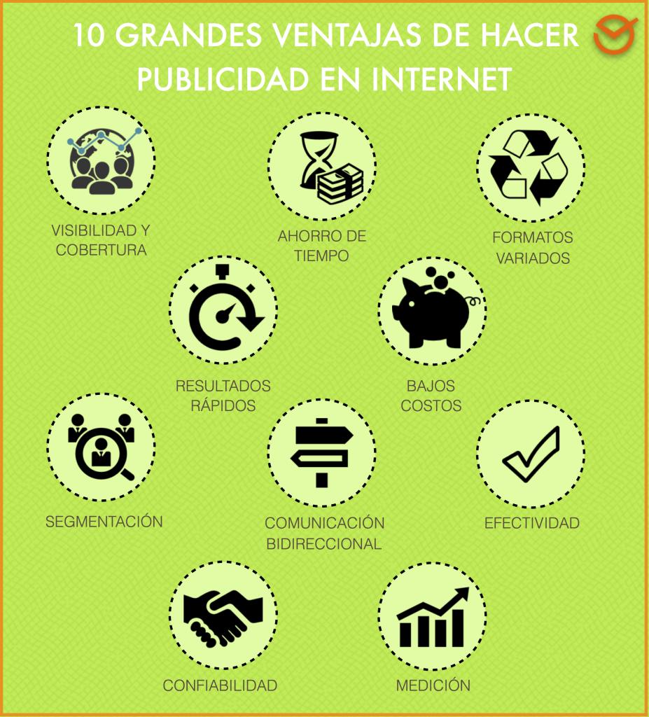 info_ventajas_publi