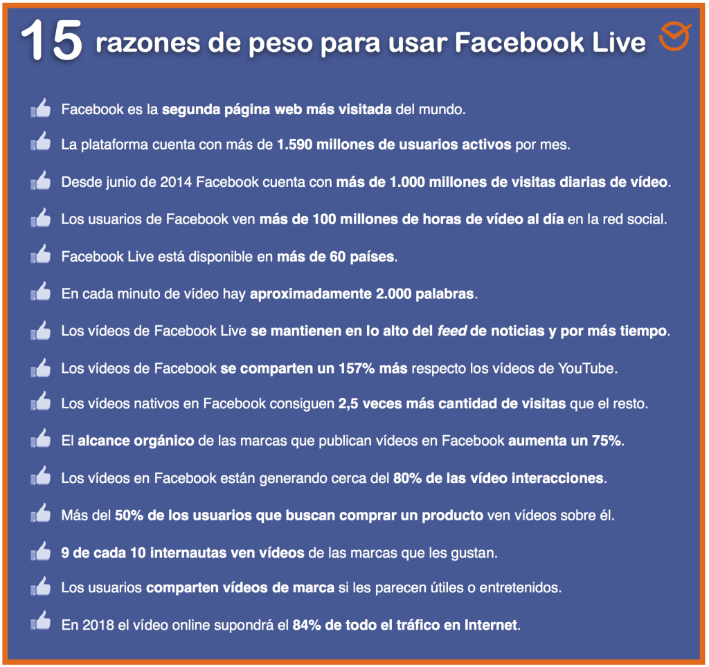 datos_facebooklive