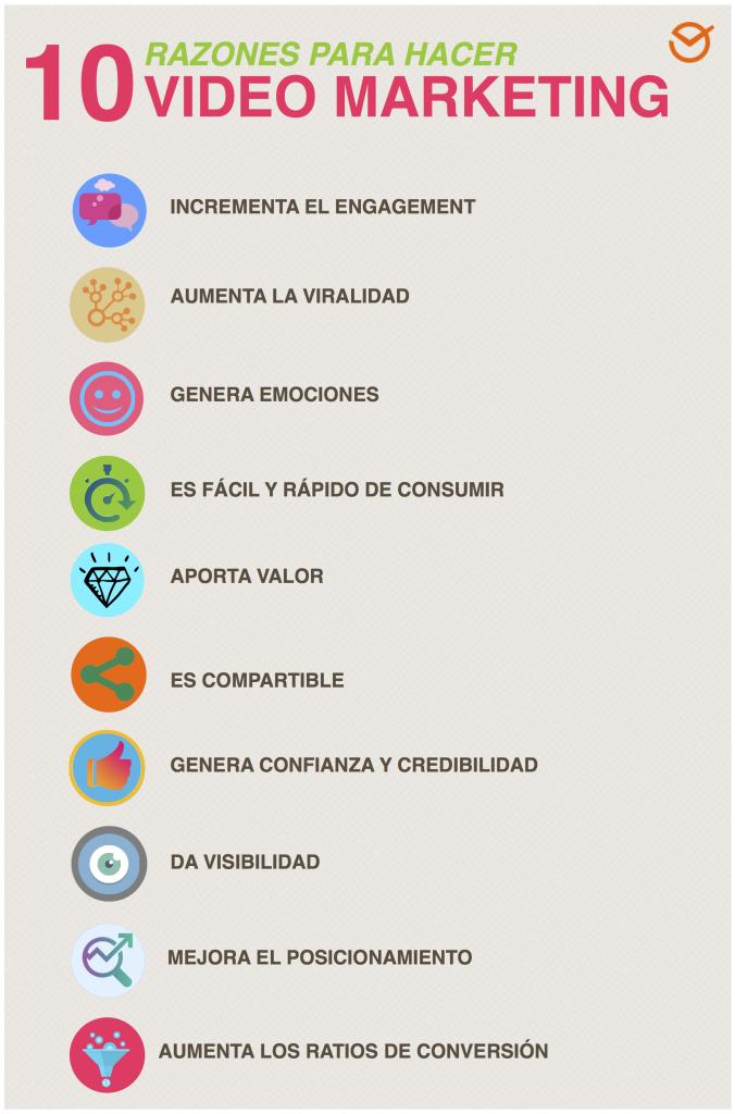 infografia_razones_videomarketing