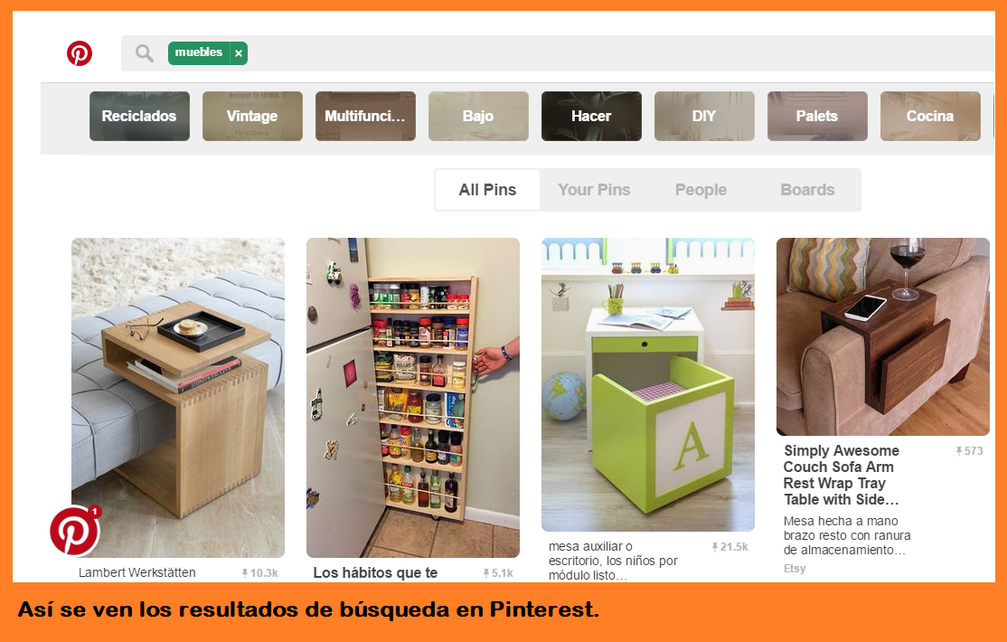 Todo sobre Pinterest y Marketing Online