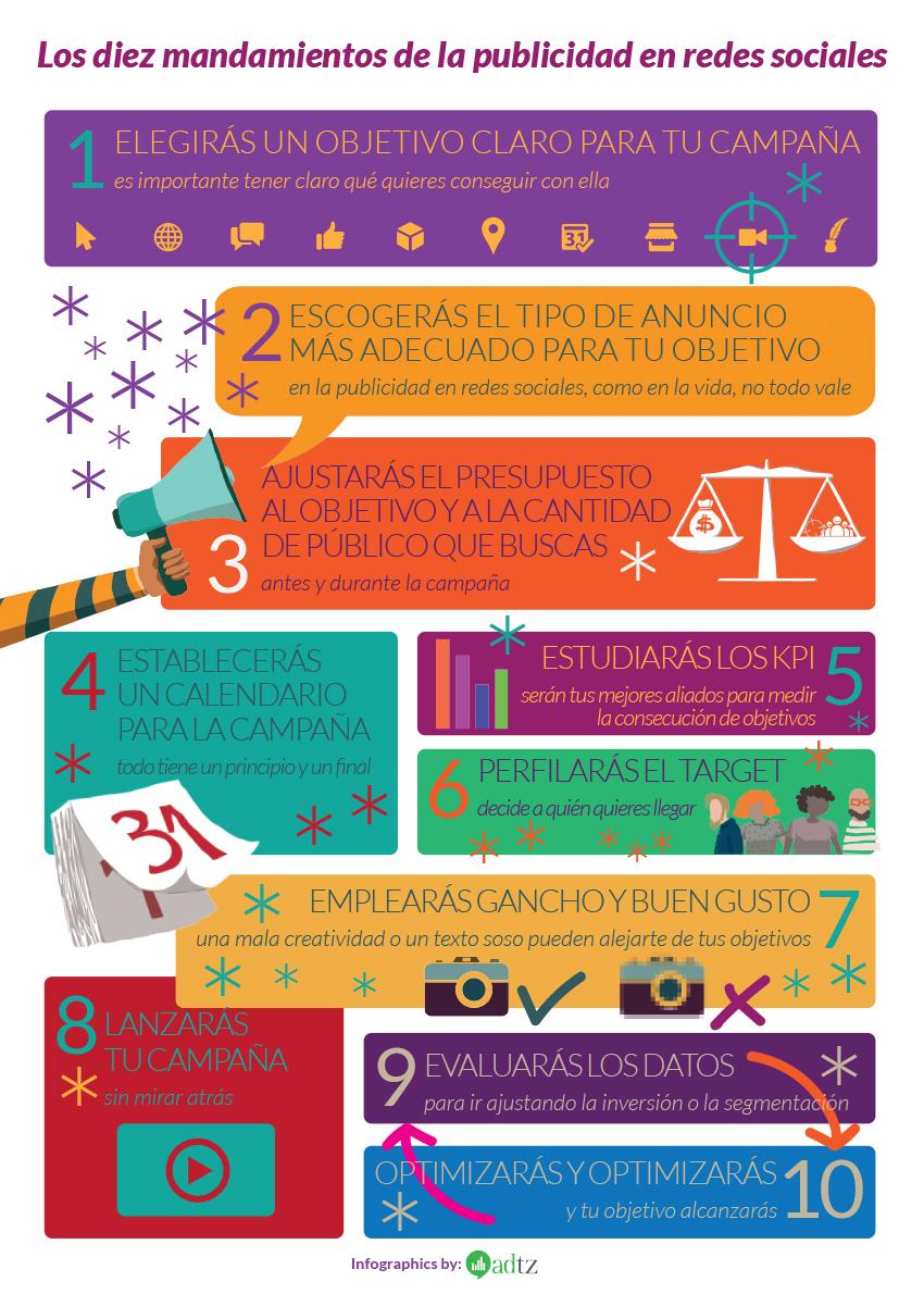 INFOGRAFIA_10mandamientos_IMPR