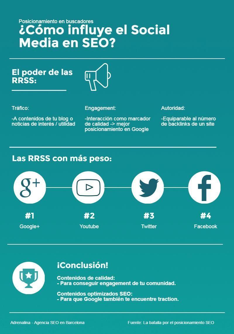 redes sociales para seo