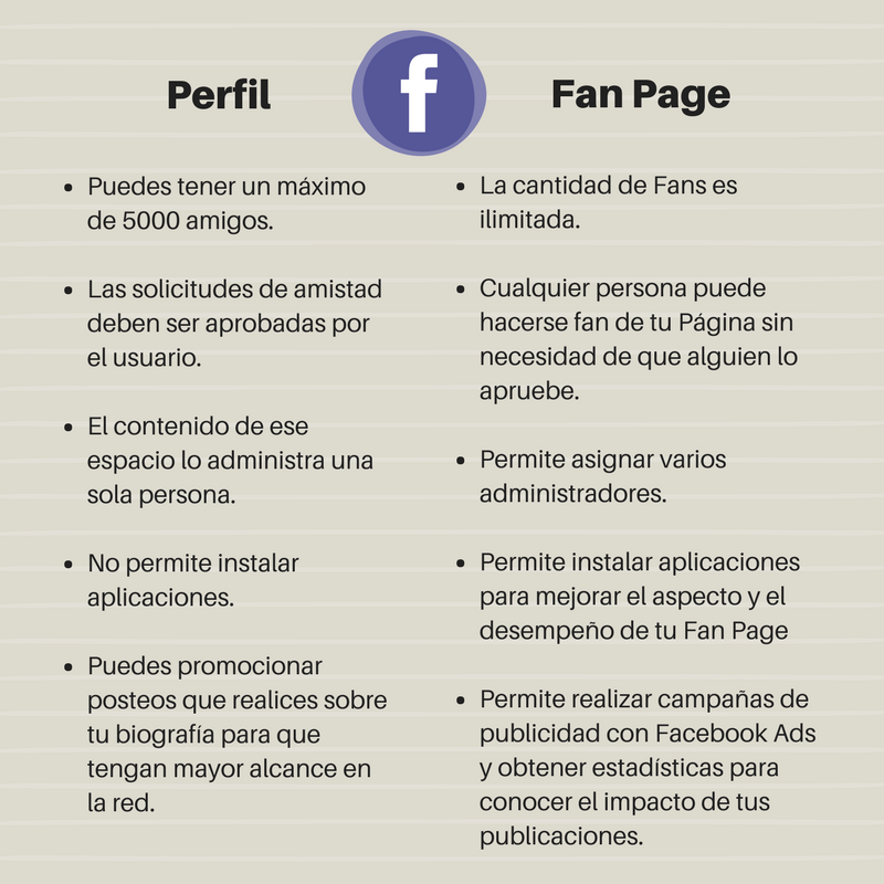 Convertir tu perfil en Fan Page: por qué debes hacerlo y cómo lograrlo, paso a paso