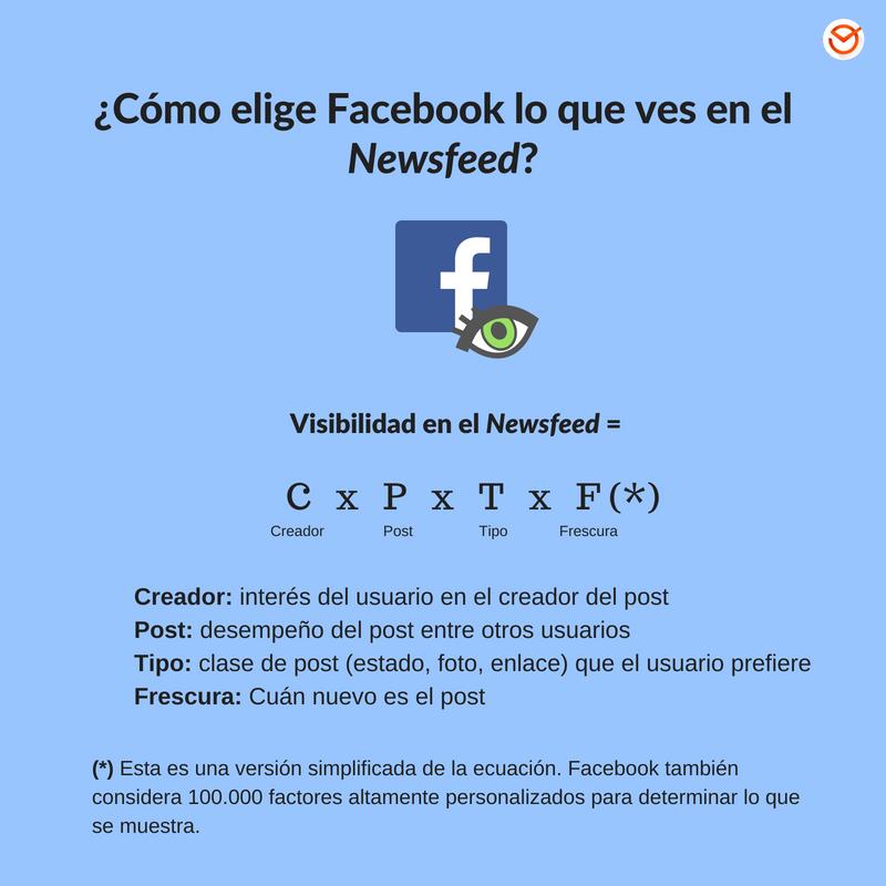 Likes en Facebook
