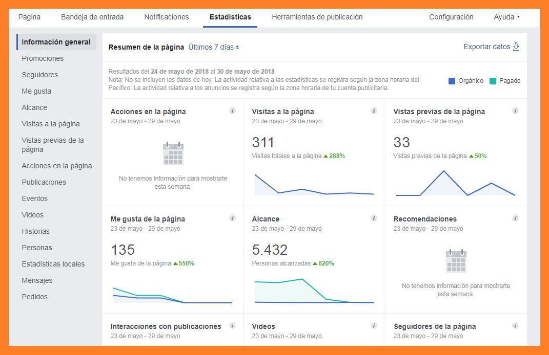 Gratis: consigue más Likes en Facebook