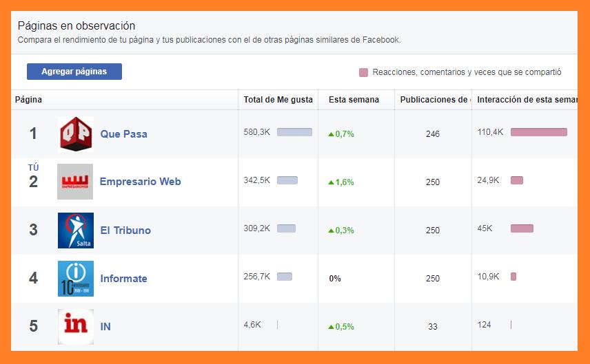 Obtén más Likes en Facebook para tu negocio