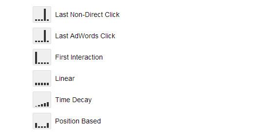 """5 relatórios """"secretos"""" de análise de mídia social para saber se sua estratégia de rede funciona 5"""