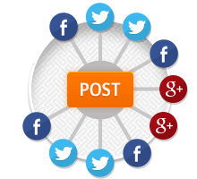 Schedule posts on Facebook, Twitter and Google+ from a single Social Media Dashboard