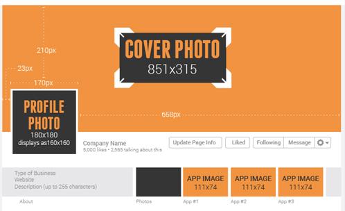 Tamanhos e dimensões de capa para Facebook 2014 (+Twitter e Google+)