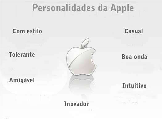 Ogilvy apple pt