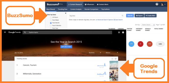 BuzzSumo-and-GoogleTrends